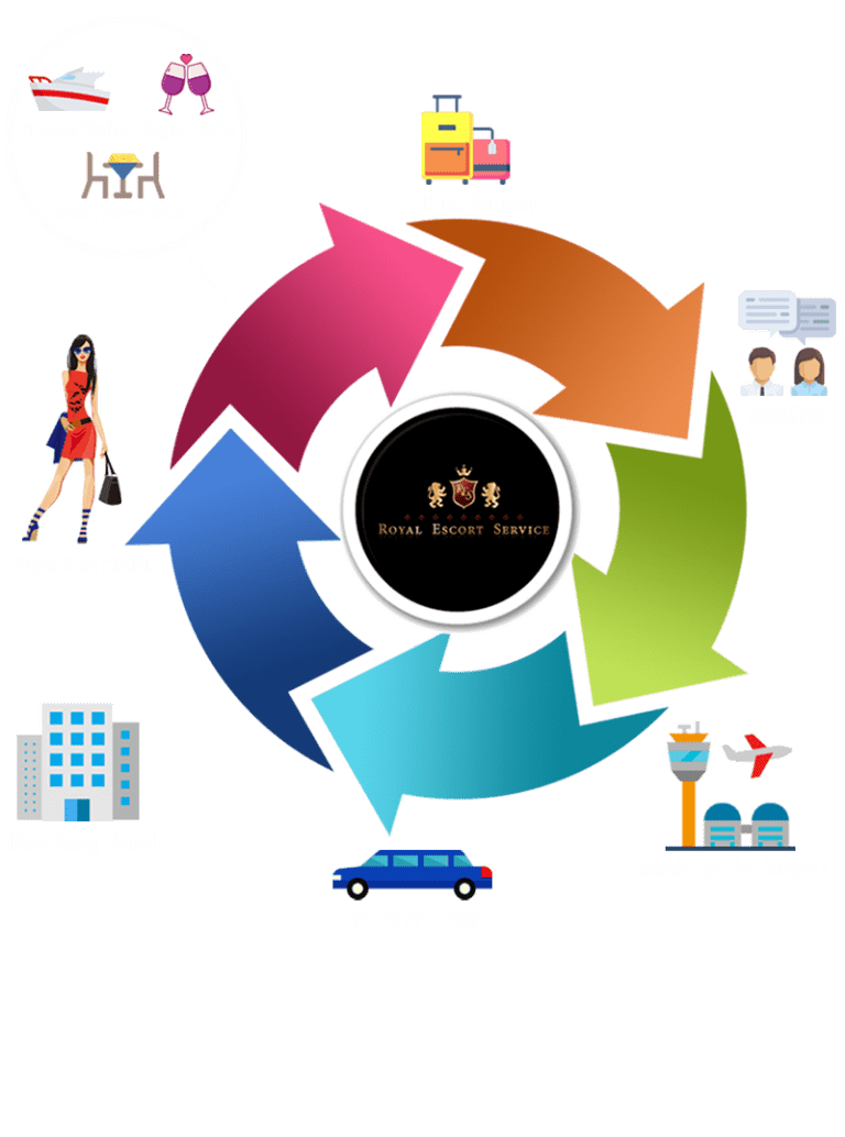 Infograph Booking Escort